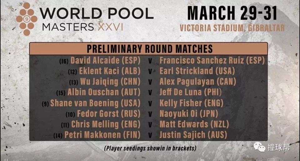 World Pool Masters 2019