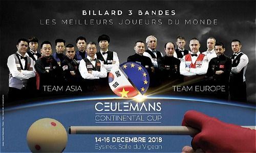 Cup Liên lục địa Ceulemans